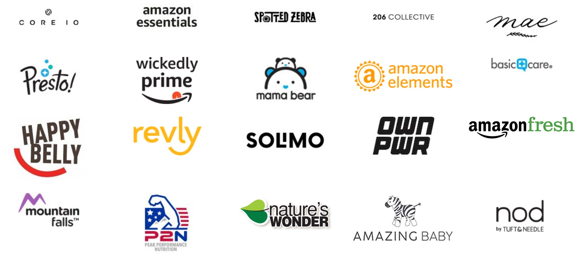 Amazon currently has 146 private label brands, selling over 7,200 products that compete with normal 3P merchant products.